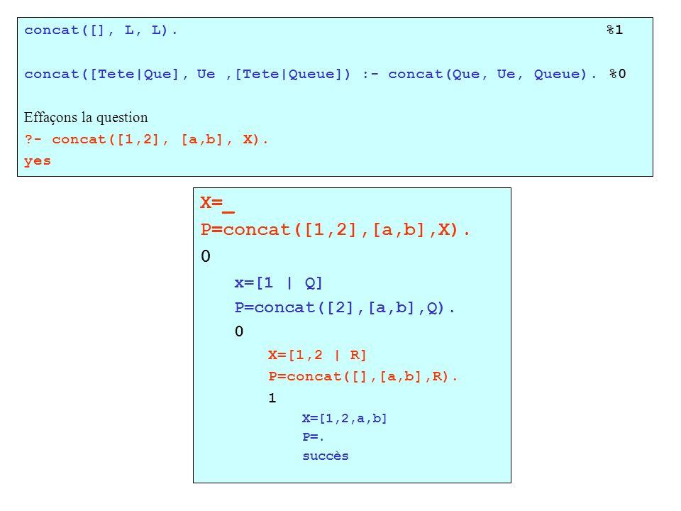 X=_ P=concat([1,2],[a,b],X). x=[1 | Q] P=concat([2],[a,b],Q).